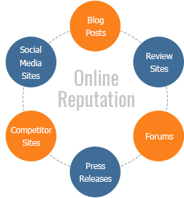 Online Reputation Management - Kirk Communications, New Hampshire ...